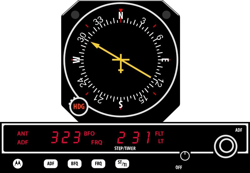 ADF-2 Radiogoniometro le stazioni di terra